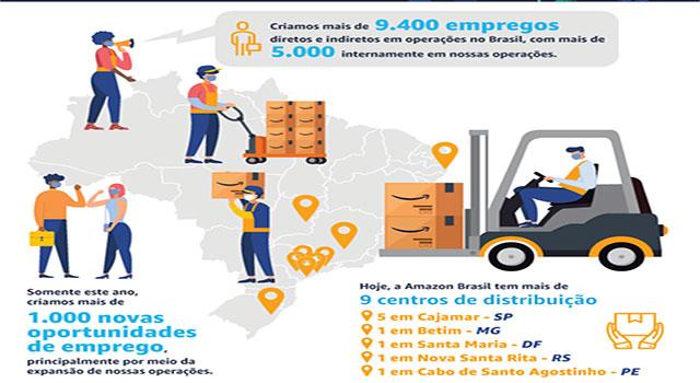 Read more about the article Amazon anuncia Centro de Distribuição no Rio de Janeiro